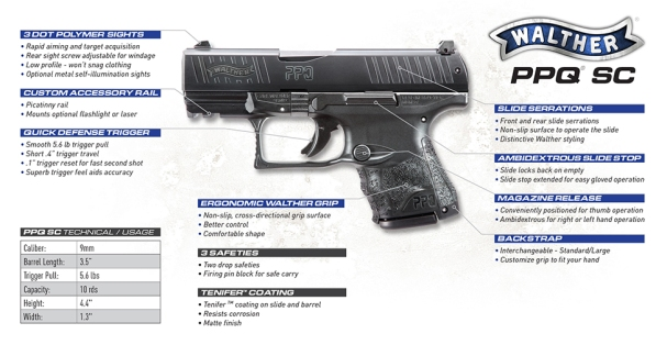 Walther_PPQ-SC_Feature-Graphic_975x505